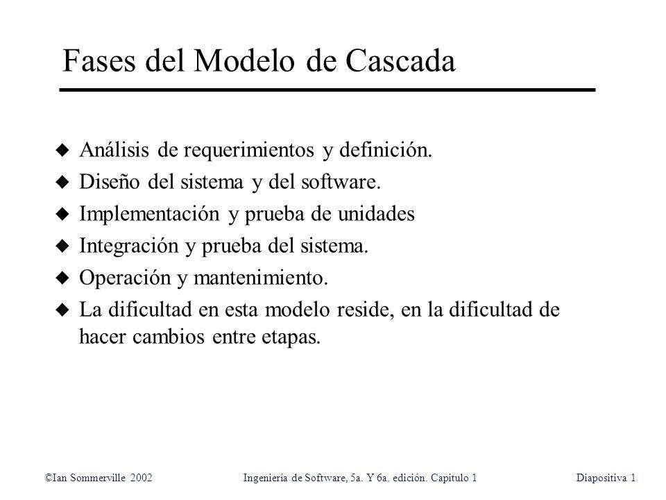 ©Ian Sommerville 2002Ingeniería de Software, 5a. Y 6a. edición. Capitulo 1Diapositiva1 Fases del Modelo de Cascada u Análisis de requerimientos y defi