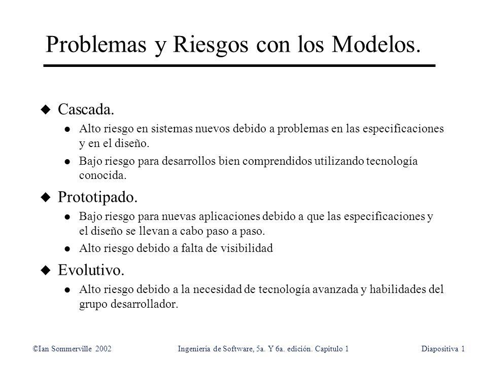 ©Ian Sommerville 2002Ingeniería de Software, 5a. Y 6a. edición. Capitulo 1Diapositiva1 Problemas y Riesgos con los Modelos. u Cascada. l Alto riesgo e