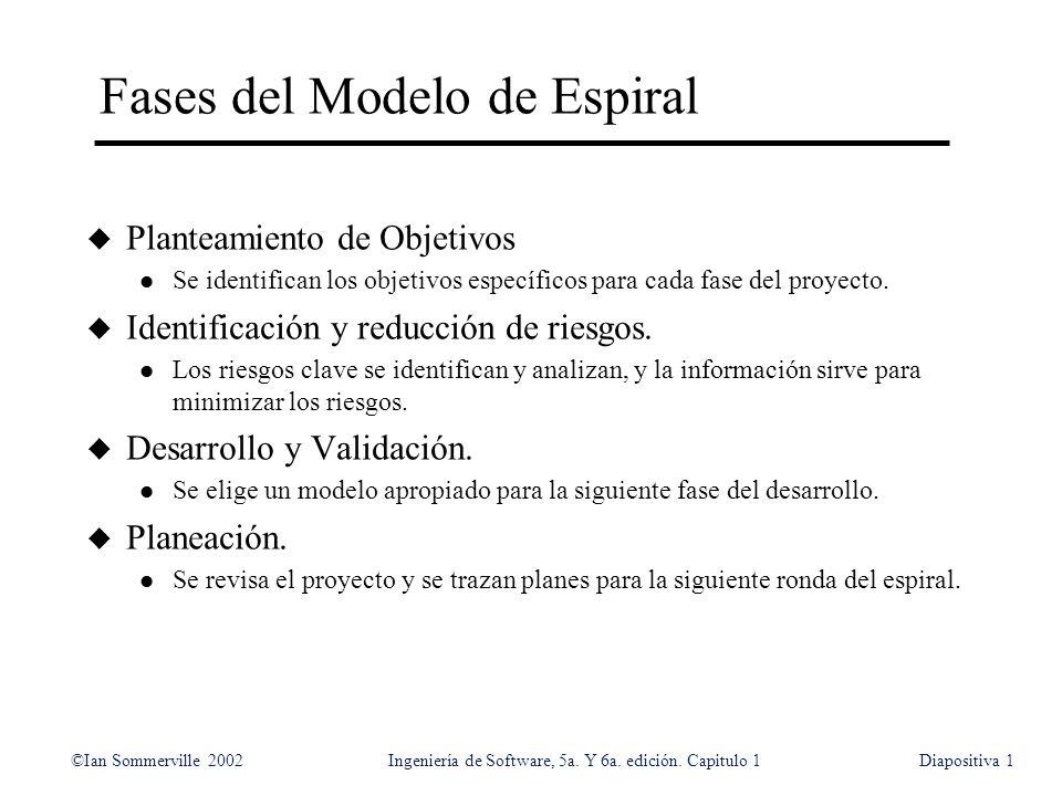 ©Ian Sommerville 2002Ingeniería de Software, 5a. Y 6a. edición. Capitulo 1Diapositiva1 Fases del Modelo de Espiral u Planteamiento de Objetivos l Se i