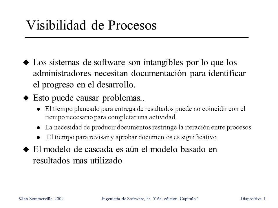 ©Ian Sommerville 2002Ingeniería de Software, 5a. Y 6a. edición. Capitulo 1Diapositiva1 Visibilidad de Procesos u Los sistemas de software son intangib