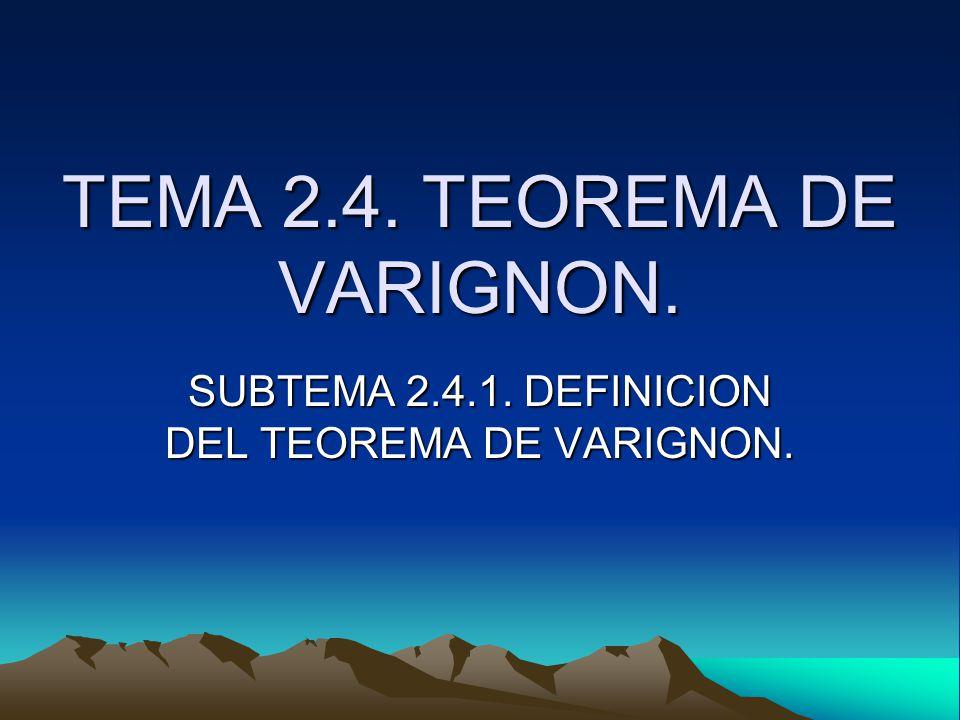TEMA 2.4. TEOREMA DE VARIGNON. SUBTEMA 2.4.1. DEFINICION DEL TEOREMA DE VARIGNON.