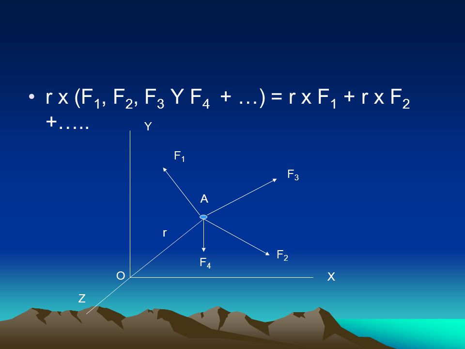r x (F 1, F 2, F 3 Y F 4 + …) = r x F 1 + r x F 2 +….. X Y Z F1F1 F2F2 F3F3 F4F4 A O r