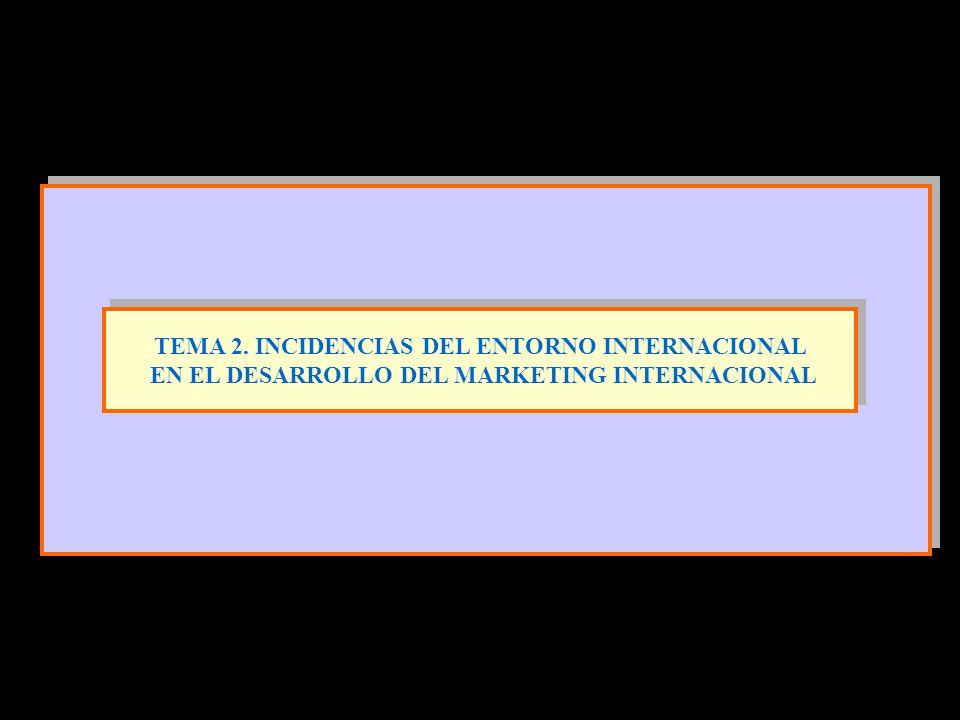 El entorno tecnológico internacional Un continuado proceso de desarrollo tecnológico se puede materializar en: NUEVO PRODUCTO NUEVO PROCESO NUEVA FORMA DE HACER NEGOCIOS NUEVA IDEA LOS CONTINUOS CAMBIOS EN LA TECNOLOGÍA AFECTAN A: SOCIEDADSISTEMA DE MARKETING ESTILO DE VIDA PATRONES DE CONSUMO INCIDE EN EL MERCADO NATURALEZA DE LA COMPETENCIA INCREMENTO DE LA PRODUCTIVIDAD VARIABLES DE MARKETING MIX - ENTORNO ECONÓMICO -