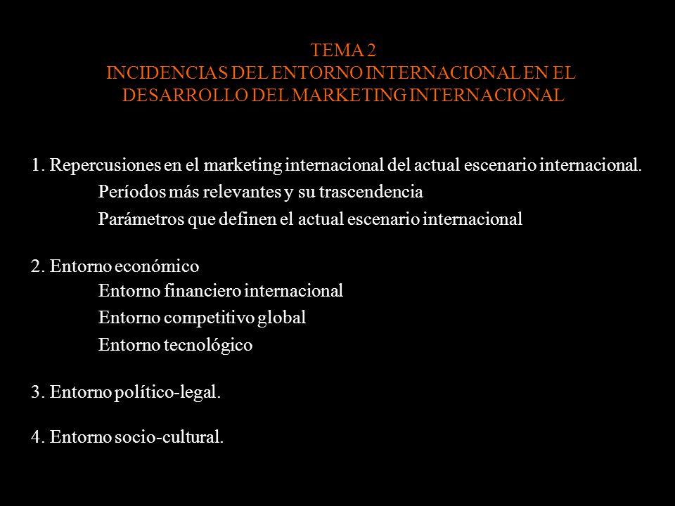 Enfoques comerciales en el marketing internacional CONCEPTUALIZACIÓN DEL MK INTERNACIONAL 4 ENFOQUES COMERCIALES ESTRATEGIAS DE MARKETING Marketing Doméstico Marketing Multinacional Marketing Global Marketing Internacional ORIENTACIÓN DE LA EMPRESAENTORNO DONDE SON APLICADAS ñ ETAPA PROCESO INTERNACIONALIZACIÓN ñ GRADO EXPERIENCIA ñ ENTORNO INTERNO ñ ENTORNO EXTERNO REPERCUSIONES EN EL MARKETING INTERNACIONAL DEL ACTUAL ESCENARIO INTERNACIONAL