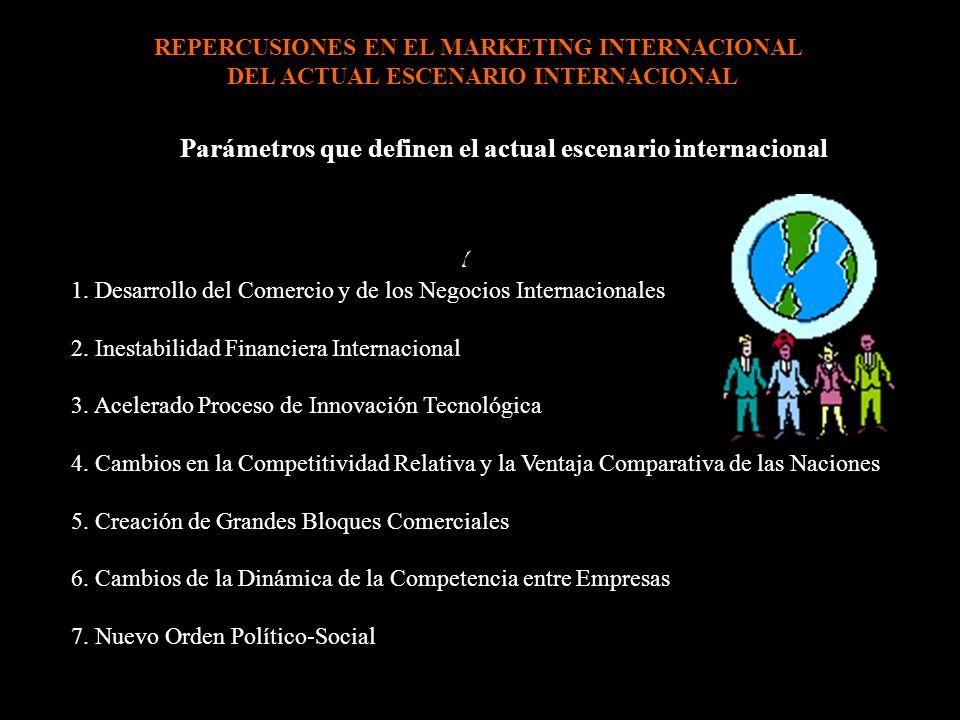 Elementos del Entorno de Marketing Internacional INTERNOS EXTERNOS / OBJETIVOS Y METAS / ORGANIZACIÓN Y ESTRUCTURA / RECURSOS DISPONIBLES / CULTURA ORGANIZACIONAL / TAMAÑO DE LA EMPRESA / ECONÓMICO INTERNACIONAL / TENDENCIAS NEGOCIOS INTERNACIONALES / TECNOLÓGICO INTERNACIONAL / COMPETITIVO INTERNACIONAL / SOCIO-CULTURAL / POLÍTICO-LEGAL REPERCUSIONES EN EL MARKETING INTERNACIONAL DEL ACTUAL ESCENARIO INTERNACIONAL