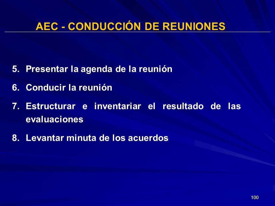 100 AEC - CONDUCCIÓN DE REUNIONES 5.Presentar la agenda de la reunión 6.Conducir la reunión 7.Estructurar e inventariar el resultado de las evaluacion