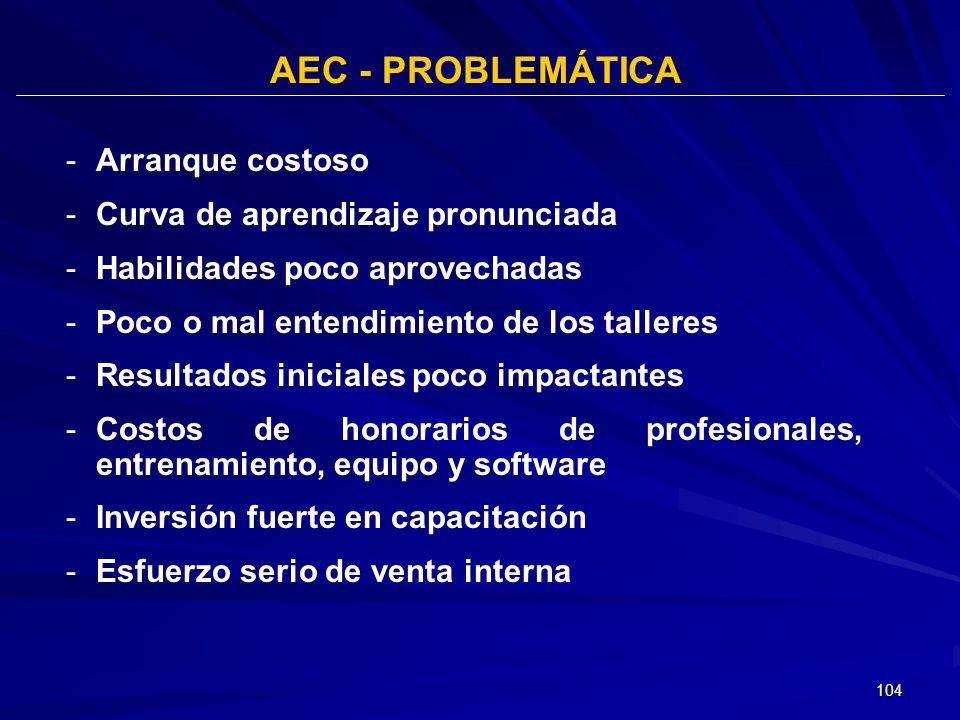 104 AEC - PROBLEMÁTICA -Arranque costoso -Curva de aprendizaje pronunciada -Habilidades poco aprovechadas -Poco o mal entendimiento de los talleres -R