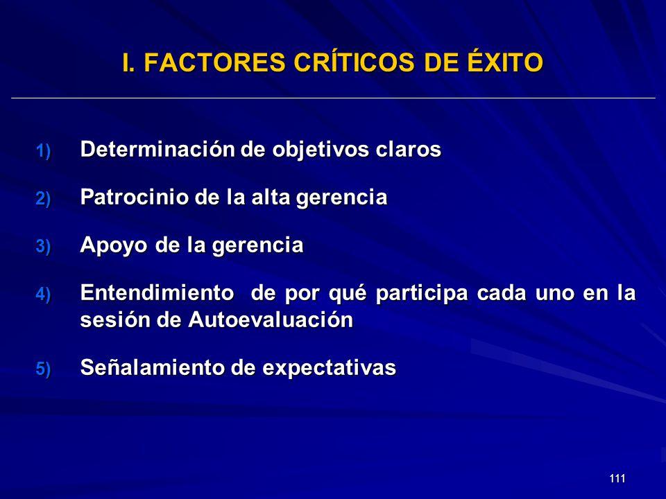 111 1) Determinación de objetivos claros 2) Patrocinio de la alta gerencia 3) Apoyo de la gerencia 4) Entendimiento de por qué participa cada uno en l