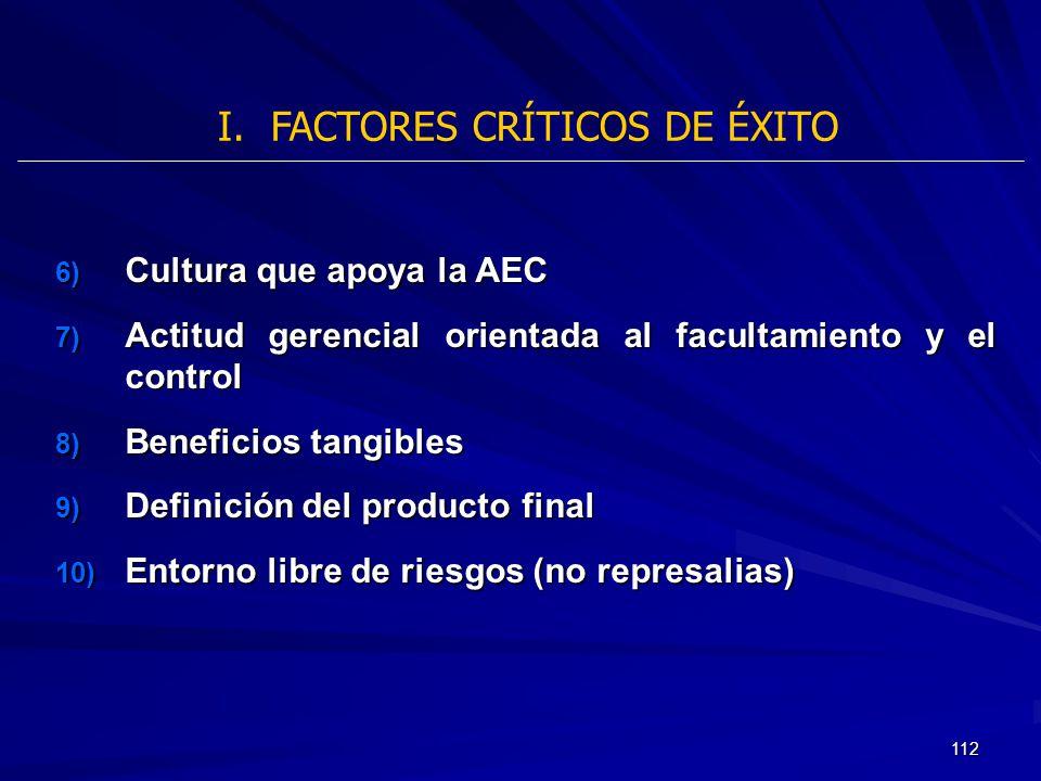 112 6) Cultura que apoya la AEC 7) Actitud gerencial orientada al facultamiento y el control 8) Beneficios tangibles 9) Definición del producto final