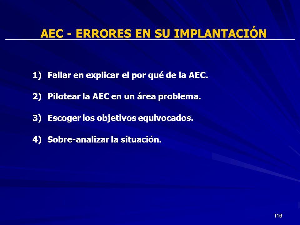 116 AEC - ERRORES EN SU IMPLANTACIÓN 1)Fallar en explicar el por qué de la AEC. 2)Pilotear la AEC en un área problema. 3)Escoger los objetivos equivoc