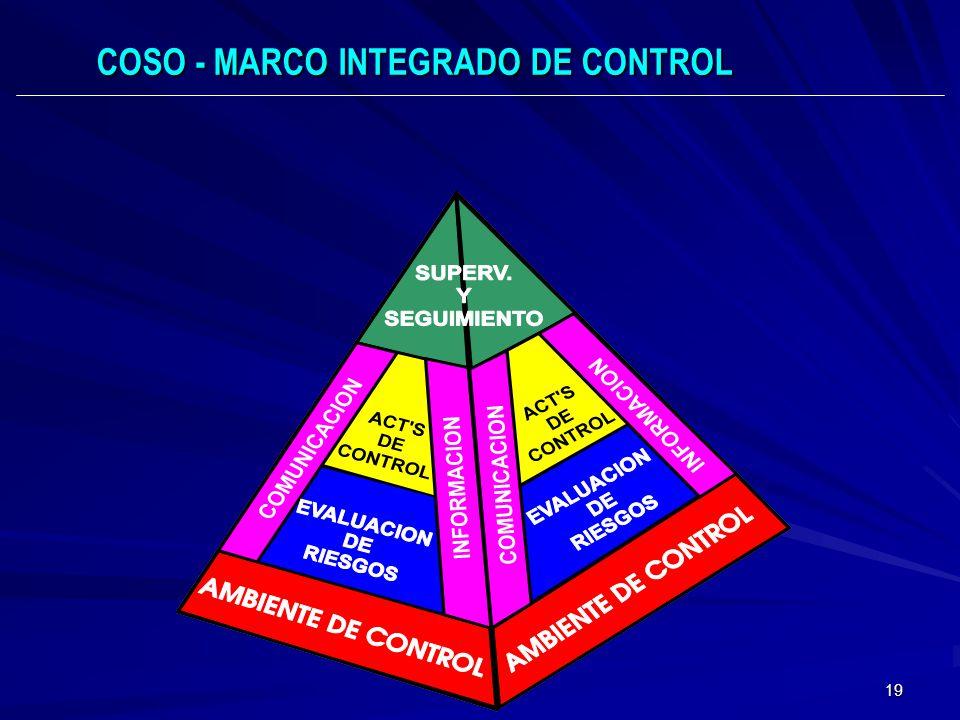 19 COSO - MARCO INTEGRADO DE CONTROL