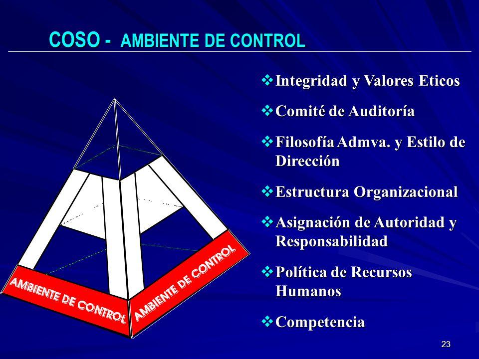 23 Integridad y Valores Eticos Integridad y Valores Eticos Comité de Auditoría Comité de Auditoría Filosofía Admva. y Estilo de Dirección Filosofía Ad