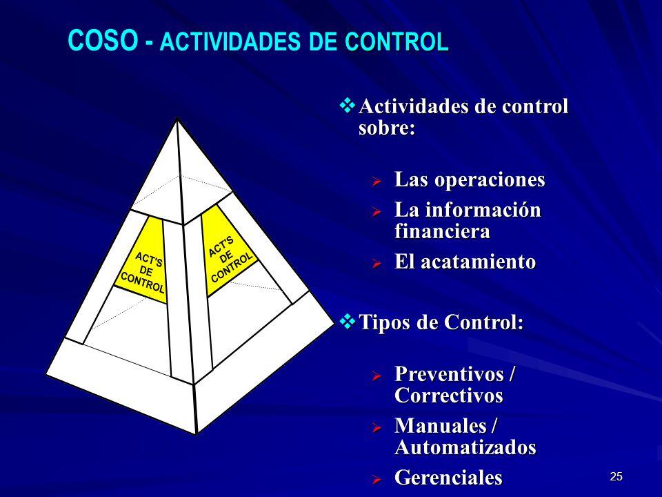 25 Actividades de control sobre: Actividades de control sobre: Las operaciones Las operaciones La información financiera La información financiera El