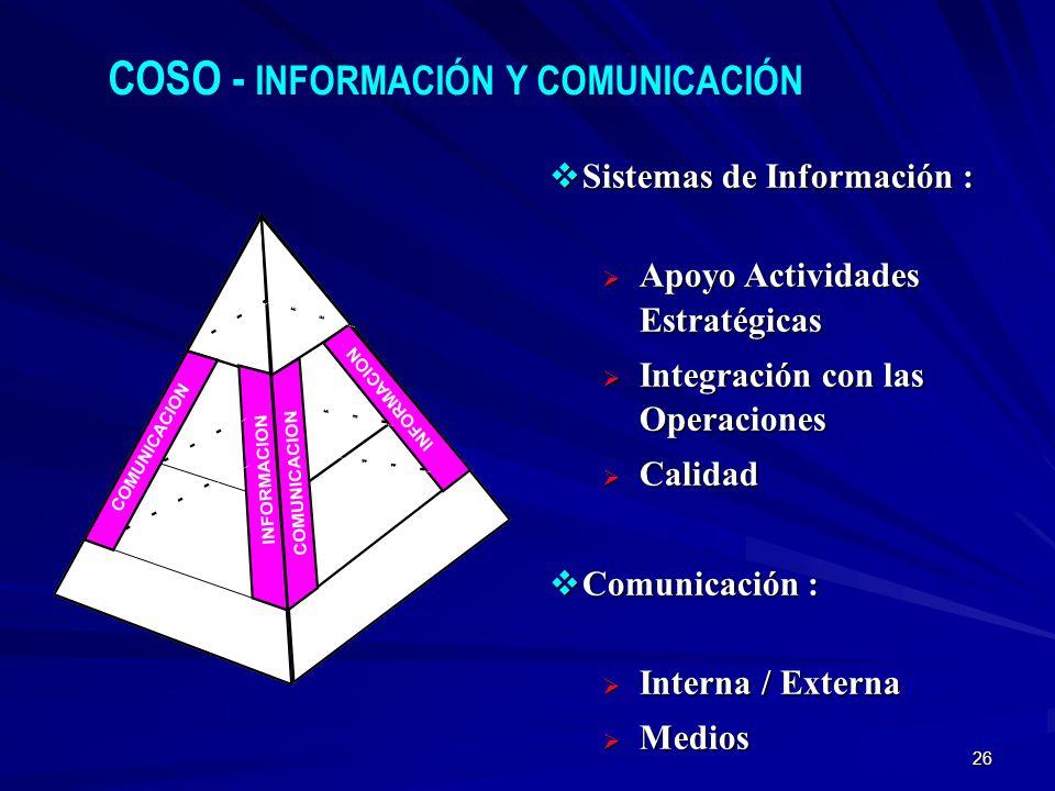 26 Sistemas de Información : Sistemas de Información : Apoyo Actividades Estratégicas Apoyo Actividades Estratégicas Integración con las Operaciones I