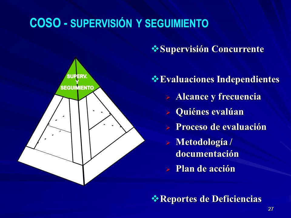 27 Supervisión Concurrente Supervisión Concurrente Evaluaciones Independientes Evaluaciones Independientes Alcance y frecuencia Alcance y frecuencia Q