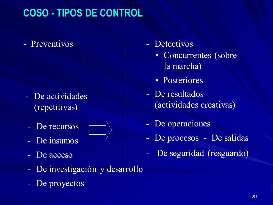 29 COSO - TIPOS DE CONTROL - Preventivos Concurrentes (sobre la marcha) -Detectivos Posteriores -De actividades (repetitivas) -De resultados (activida