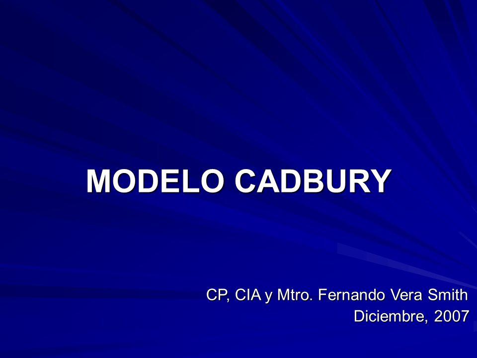 MODELO CADBURY CP, CIA y Mtro. Fernando Vera Smith Diciembre, 2007 Diciembre, 2007