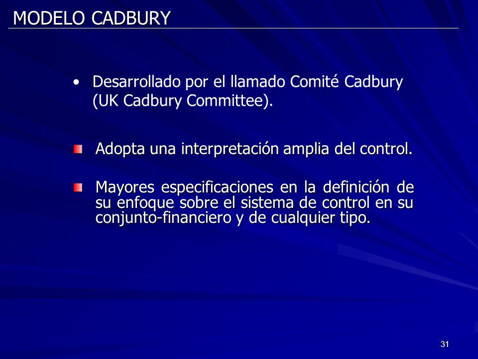 31 MODELO CADBURY Adopta una interpretación amplia del control. Mayores especificaciones en la definición de su enfoque sobre el sistema de control en