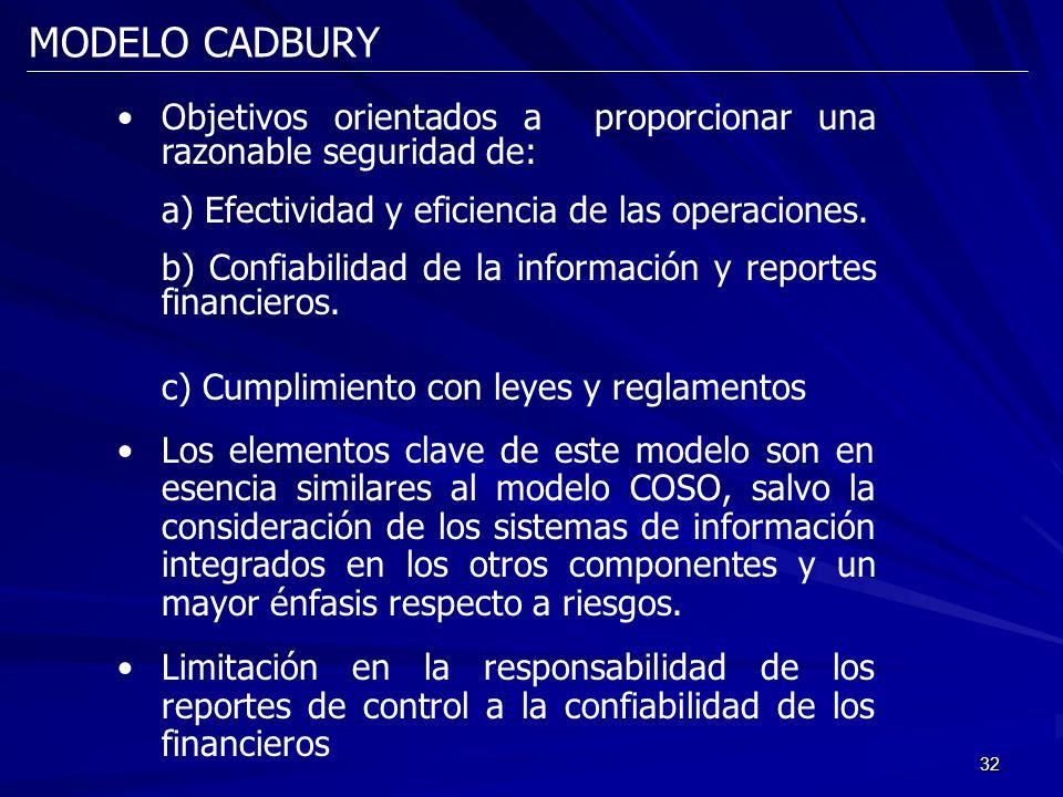 32 Objetivos orientados a proporcionar una razonable seguridad de: a) Efectividad y eficiencia de las operaciones. b) Confiabilidad de la información