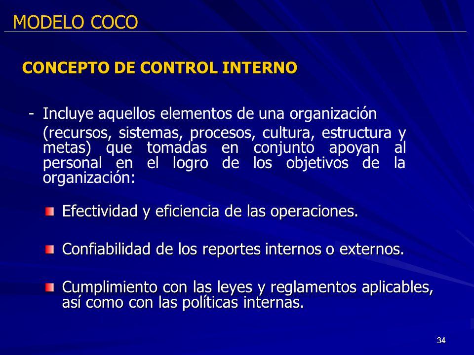 34 CONCEPTO DE CONTROL INTERNO CONCEPTO DE CONTROL INTERNO Efectividad y eficiencia de las operaciones. Confiabilidad de los reportes internos o exter