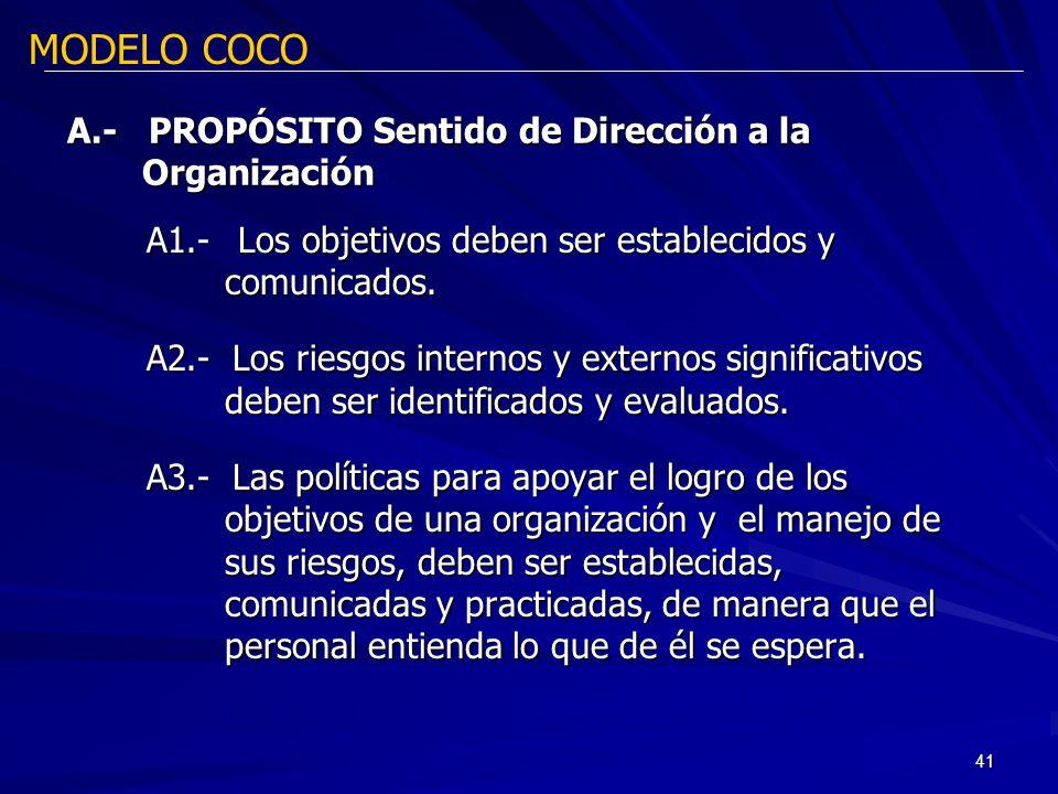 41 A.- PROPÓSITO Sentido de Dirección a la Organización A1.- Los objetivos deben ser establecidos y comunicados. A2.- Los riesgos internos y externos