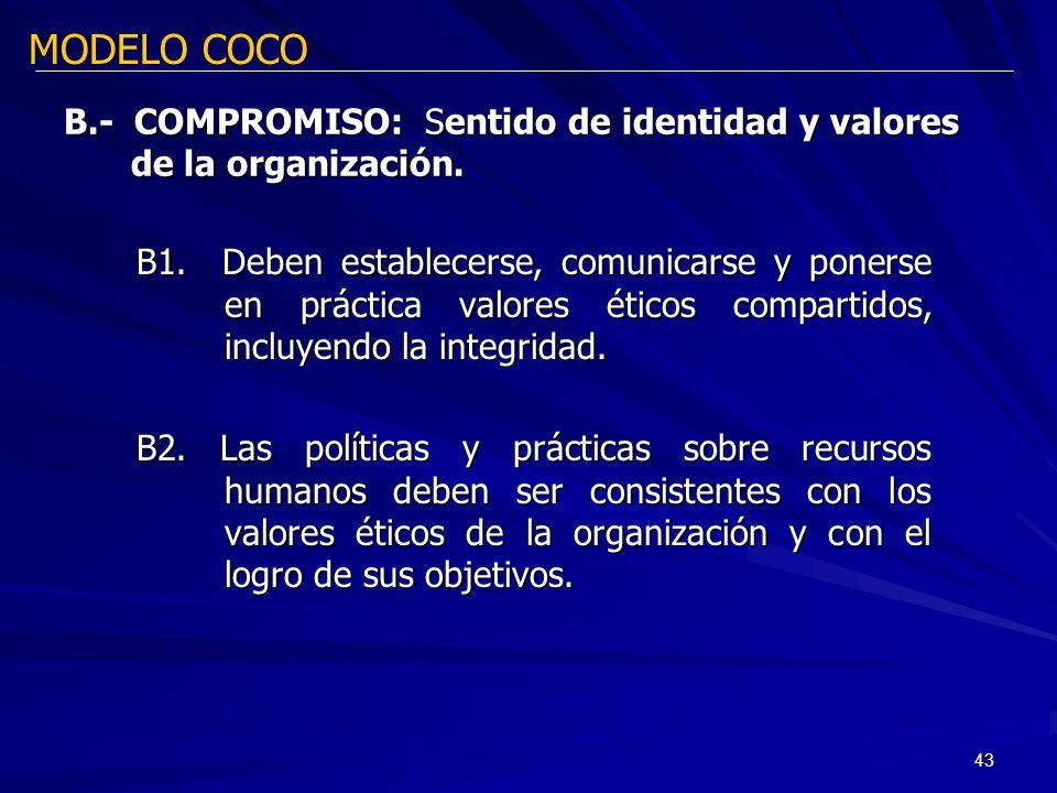 43 B.- COMPROMISO: Sentido de identidad y valores de la organización. B1. Deben establecerse, comunicarse y ponerse en práctica valores éticos compart