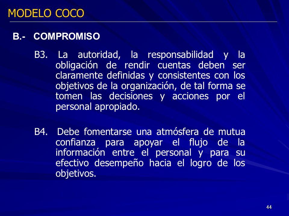44 B3. La autoridad, la responsabilidad y la obligación de rendir cuentas deben ser claramente definidas y consistentes con los objetivos de la organi