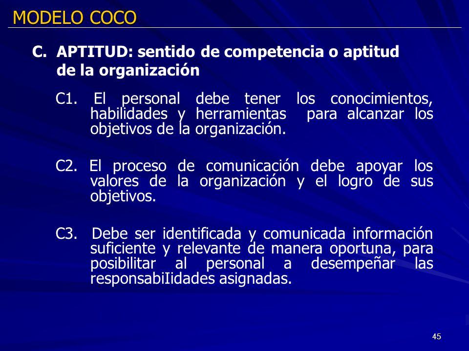 45 MODELO COCO C. APTITUD: sentido de competencia o aptitud de la organización C1. El personal debe tener los conocimientos, habilidades y herramienta