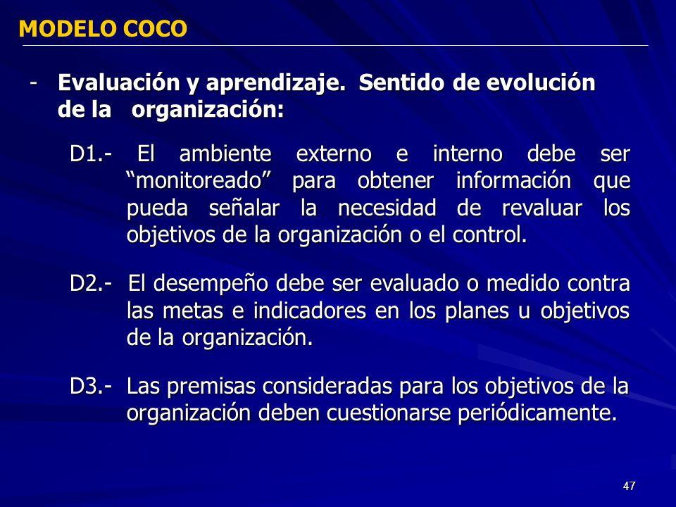 47 -Evaluación y aprendizaje. Sentido de evolución de la organización: D1.- El ambiente externo e interno debe ser monitoreado para obtener informació