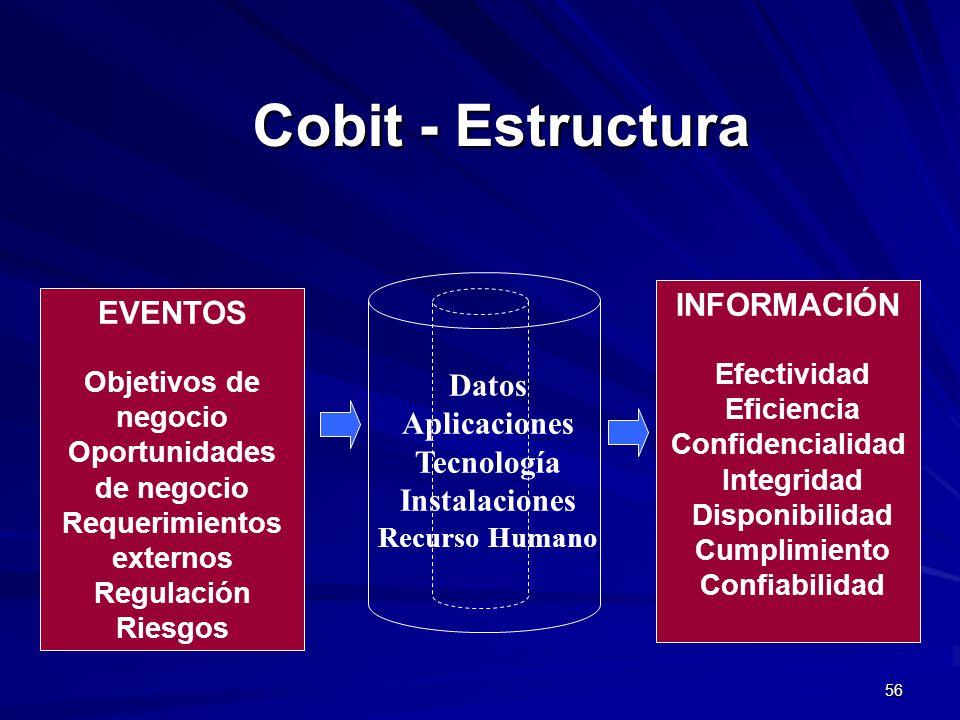 56 INFORMACIÓN Efectividad Eficiencia Confidencialidad Integridad Disponibilidad Cumplimiento Confiabilidad EVENTOS Objetivos de negocio Oportunidades