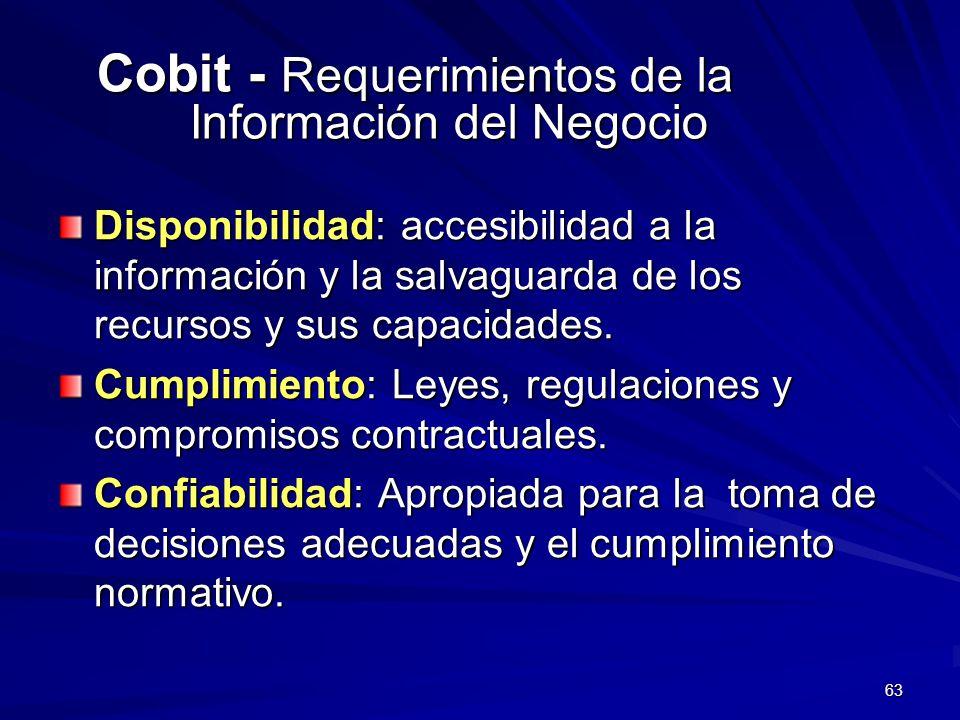63 Disponibilidad: accesibilidad a la información y la salvaguarda de los recursos y sus capacidades. Cumplimiento: Leyes, regulaciones y compromisos