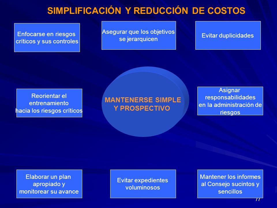 77 MANTENERSE SIMPLE Y PROSPECTIVO Enfocarse en riesgos críticos y sus controles Enfocarse en riesgos críticos y sus controles Reorientar el entrenami