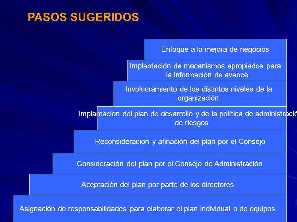 78 Asignación de responsabilidades para elaborar el plan individual o de equipos Aceptación del plan por parte de los directores Consideración del pla