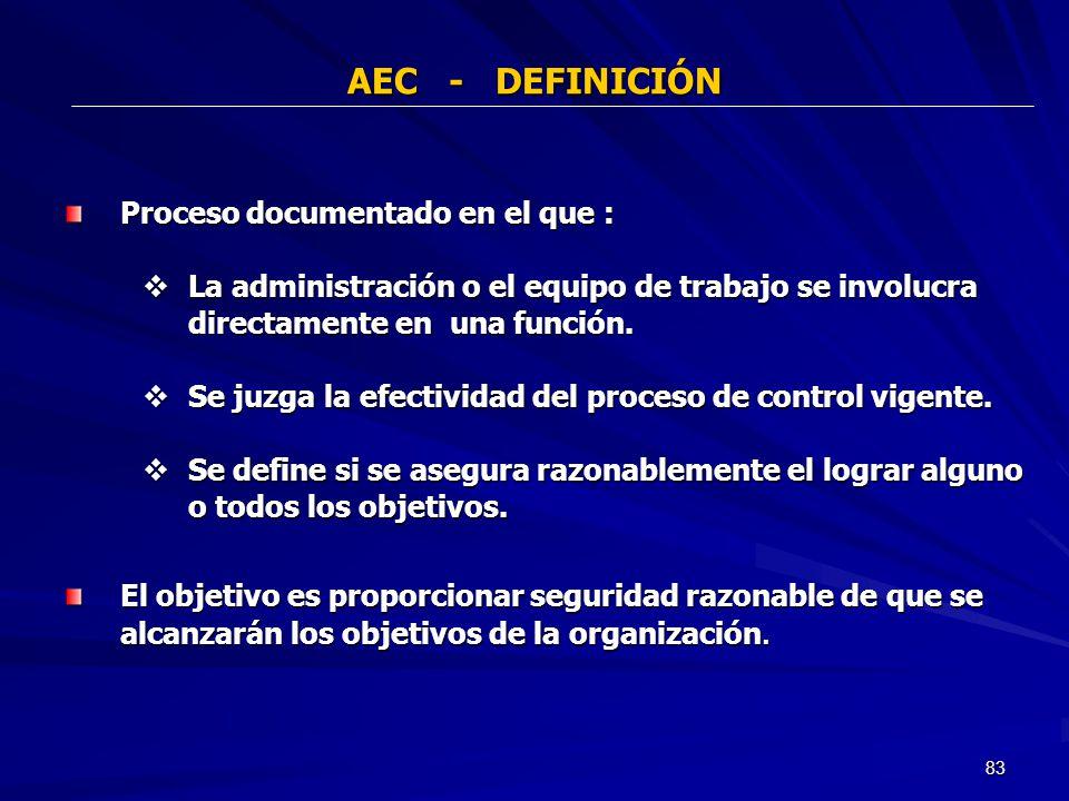 83 AEC - DEFINICIÓN Proceso documentado en el que : La administración o el equipo de trabajo se involucra directamente en una función. La administraci