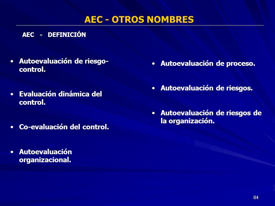 84 AEC - OTROS NOMBRES Autoevaluación de riesgo- control. Evaluación dinámica del control. Co-evaluación del control. Autoevaluación organizacional. A