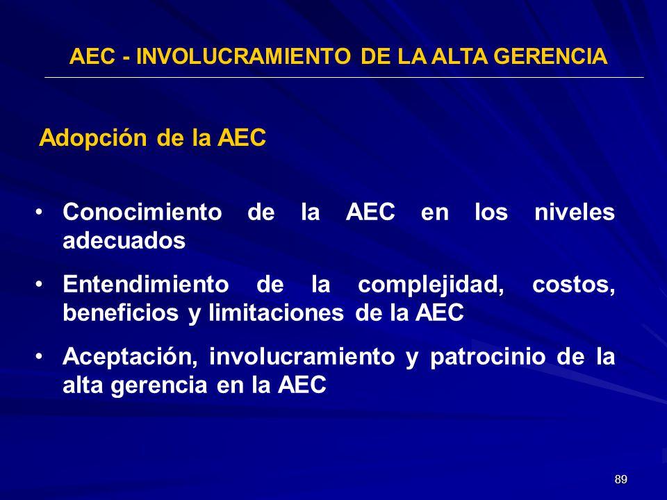 89 AEC - INVOLUCRAMIENTO DE LA ALTA GERENCIA Adopción de la AEC Conocimiento de la AEC en los niveles adecuados Entendimiento de la complejidad, costo