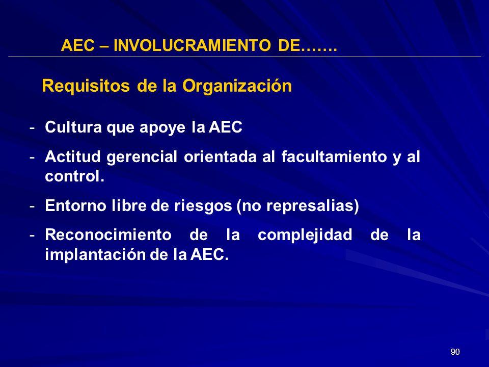90 -Cultura que apoye la AEC -Actitud gerencial orientada al facultamiento y al control. -Entorno libre de riesgos (no represalias) -Reconocimiento de
