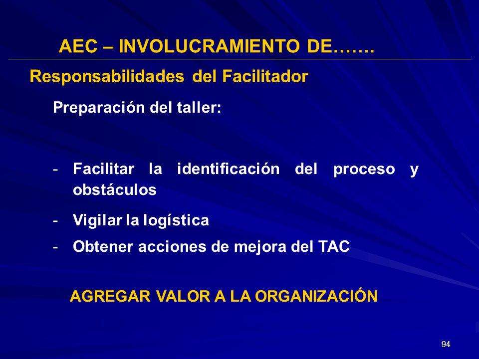 94 Preparación del taller: -Facilitar la identificación del proceso y obstáculos -Vigilar la logística -Obtener acciones de mejora del TAC AGREGAR VAL