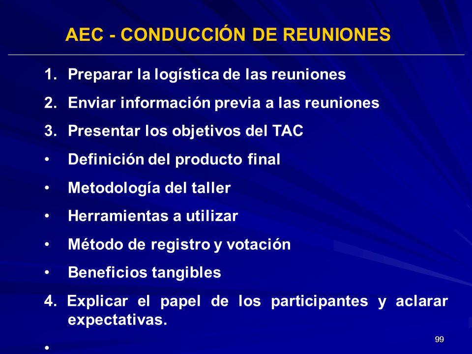 99 AEC - CONDUCCIÓN DE REUNIONES 1.Preparar la logística de las reuniones 2.Enviar información previa a las reuniones 3.Presentar los objetivos del TA