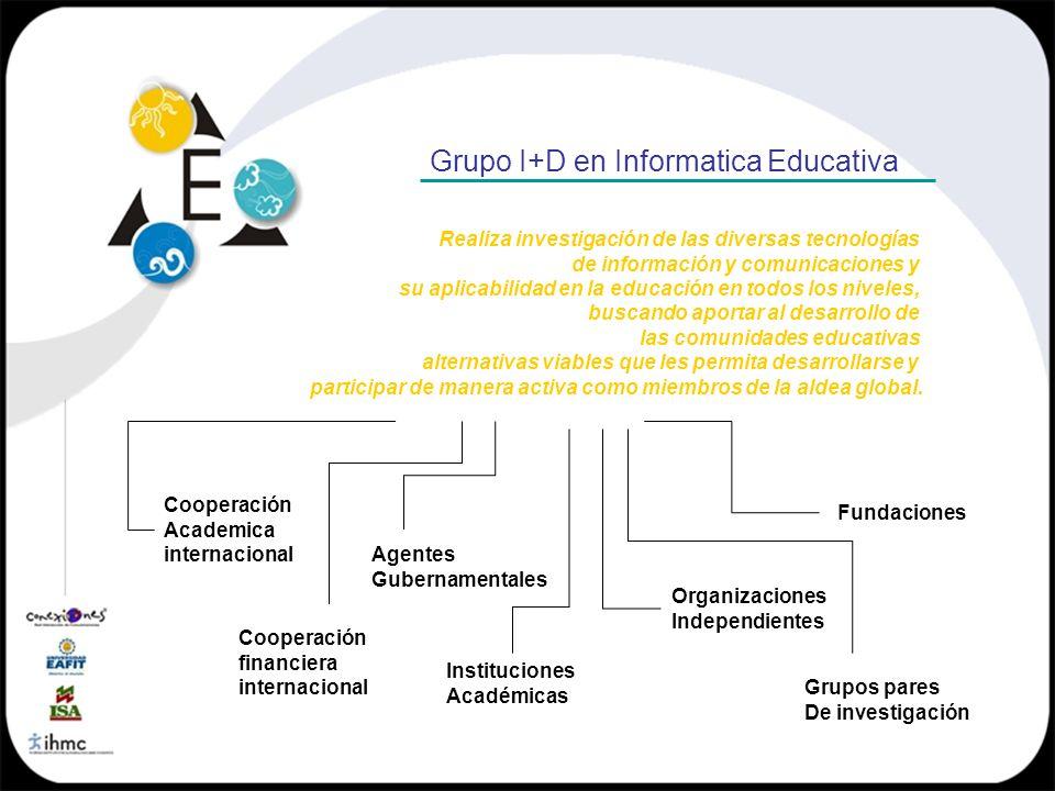 Realiza investigación de las diversas tecnologías de información y comunicaciones y su aplicabilidad en la educación en todos los niveles, buscando ap