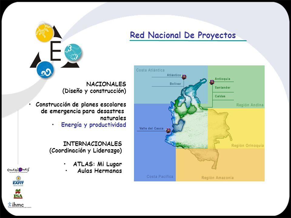 NACIONALES (Diseño y construcción) Construcción de planes escolares de emergencia para desastres naturales Energía y productividad INTERNACIONALES (Co