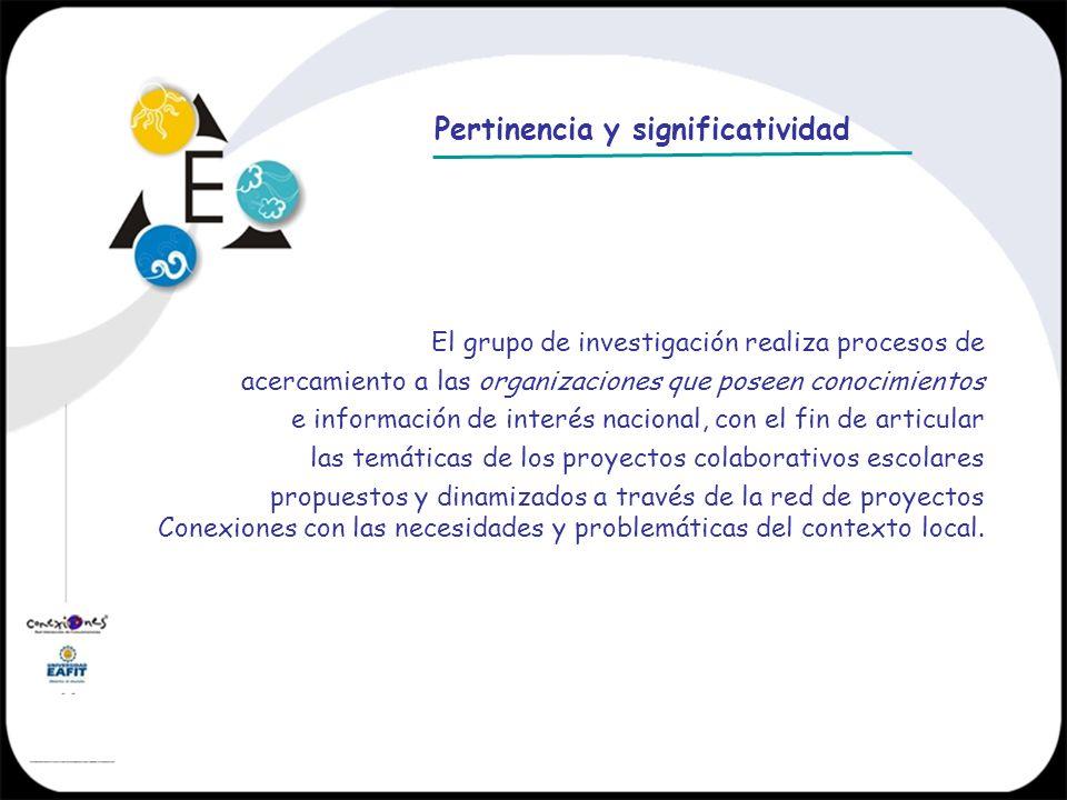www.conexiones.eafit.edu.co/cocoma informes@conexiones.eafit.edu.co