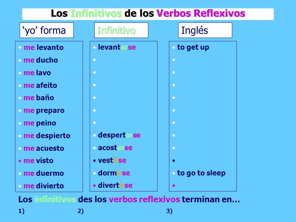 Los Infinitivos de los Verbos Reflexivos A: ¿Qué es el infinitivo de me levanto.