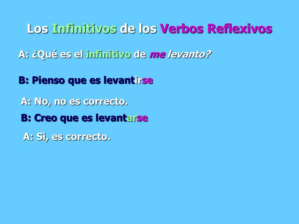 Los Verbos Reflexivos en arse yomelevanto tu__ levant__ el / ella__levant__ nosotros/as__levant__ vosotros/as__levant__ ellos/ellas__ levant__ levantarse = to get up se te nosseos Escribe los verbos ducharse, lavarse, y afeitarse