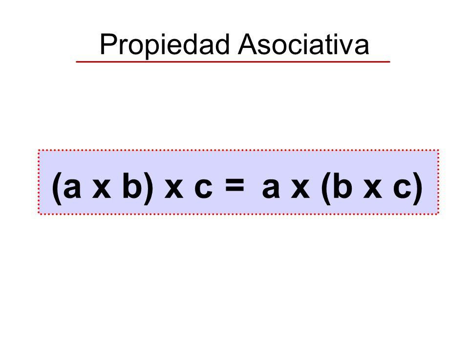 Propiedad Asociativa a x (b x c) = (a x b) x c