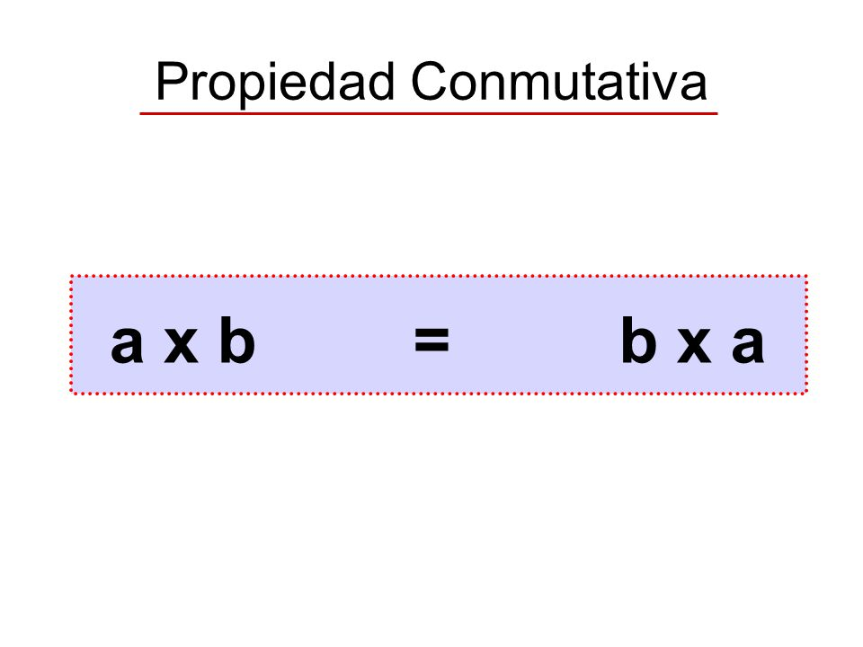 Propiedad Conmutativa a x b=b x a