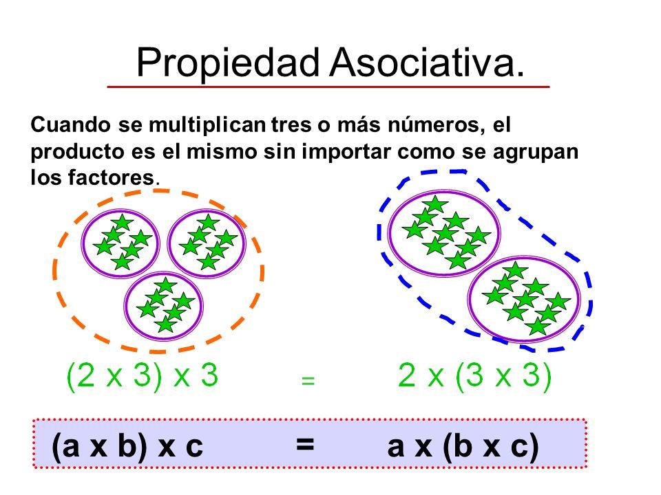 Propiedad Asociativa. = Cuando se multiplican tres o más números, el producto es el mismo sin importar como se agrupan los factores. a x (b x c) = (a
