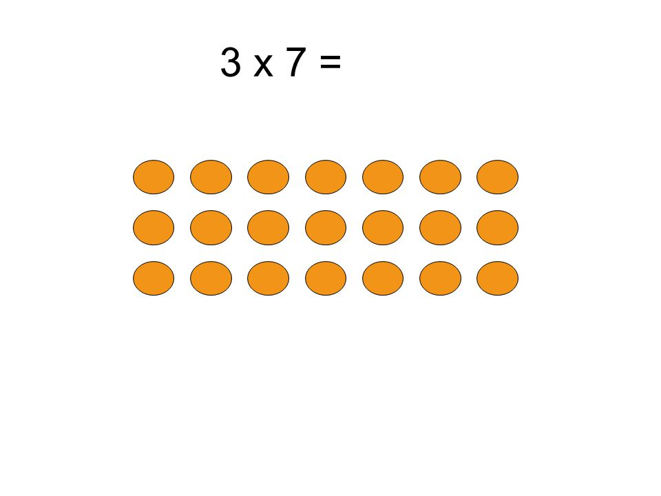 3 x 7 = 7 x 3