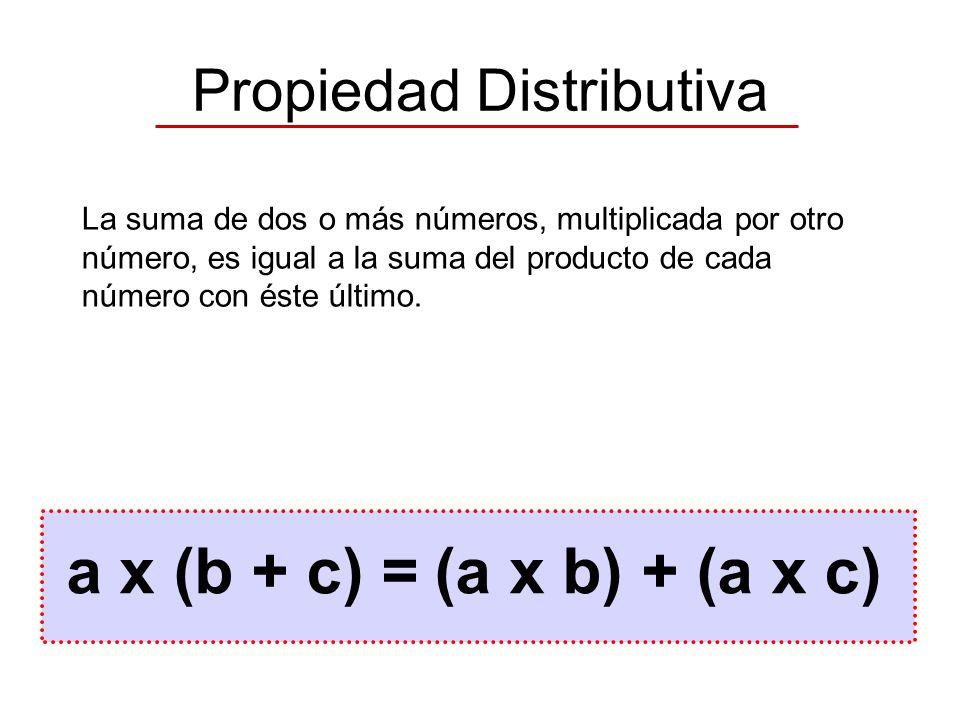 Propiedad Distributiva a x (b + c) =(a x b) + (a x c) La suma de dos o más números, multiplicada por otro número, es igual a la suma del producto de c