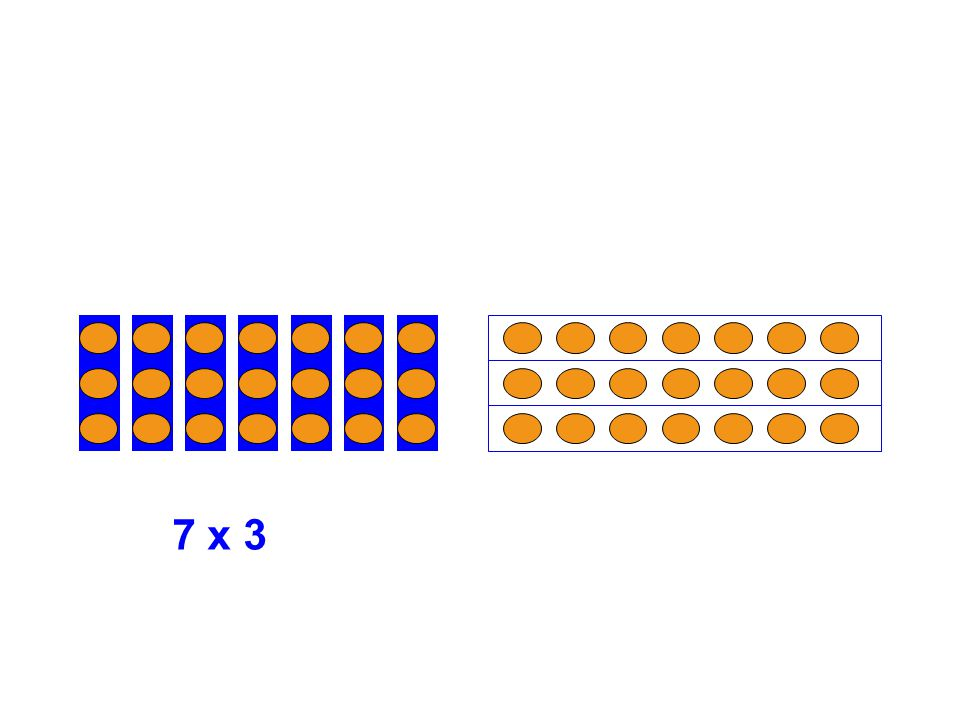 7 x 3